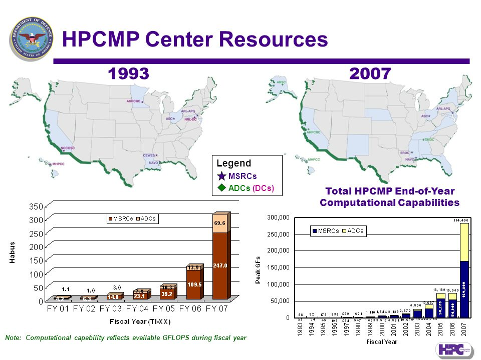 2007 Total HPCMP End-of-Year Computational Capabilities 1993 HPCMP Center Resources Legend MSRCs ADCs (DCs) Note: Computational capability reflects available GFLOPS during fiscal year