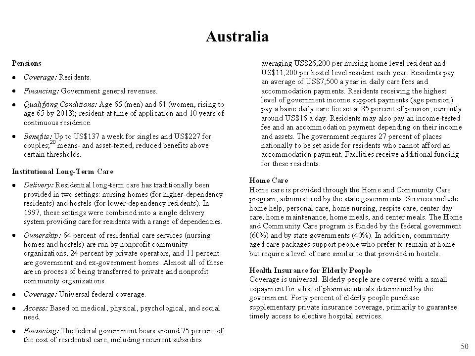 VIII. Country Summaries