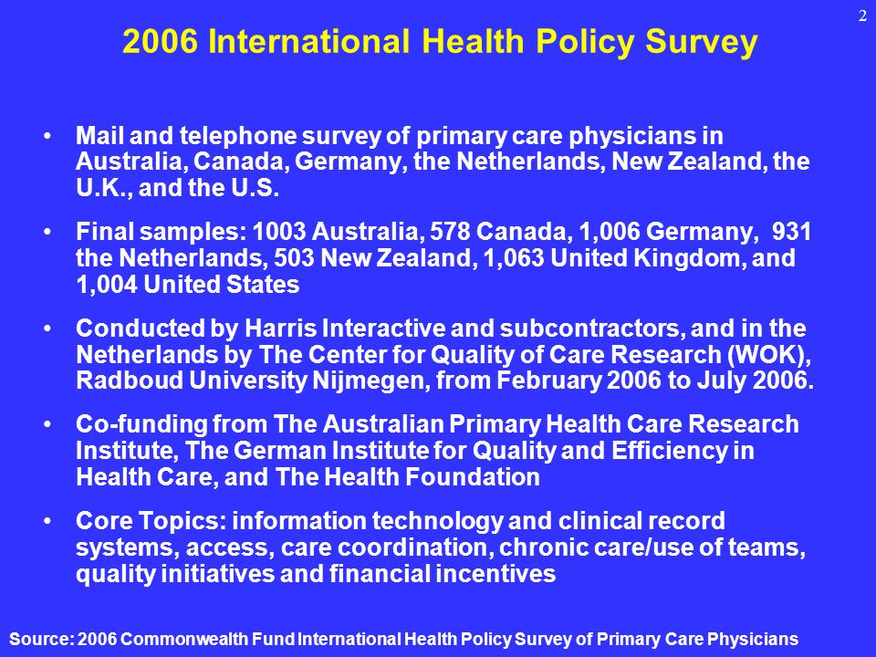 International Health Policy Survey Mail and telephone survey of primary care physicians in Australia, Canada, Germany, the Netherlands, New Zealand, the U.K., and the U.S.