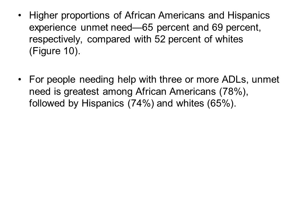 Higher proportions of African Americans and Hispanics experience unmet need65 percent and 69 percent, respectively, compared with 52 percent of whites (Figure 10).