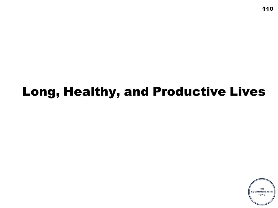 110 Long, Healthy, and Productive Lives