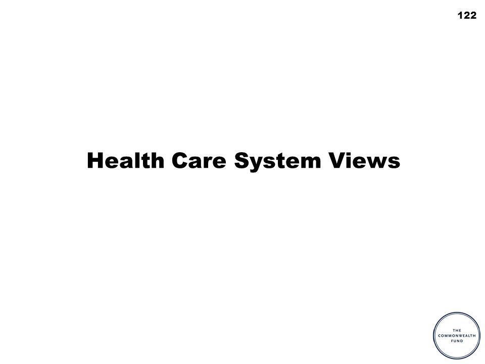 122 Health Care System Views