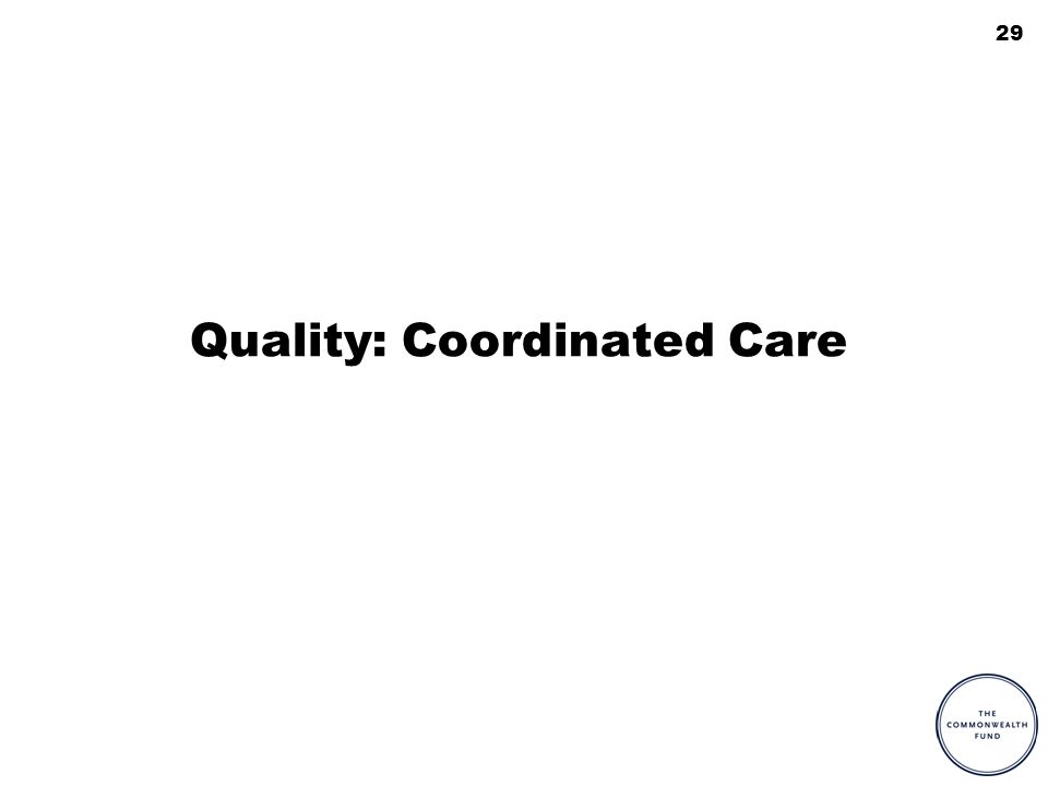 29 Quality: Coordinated Care