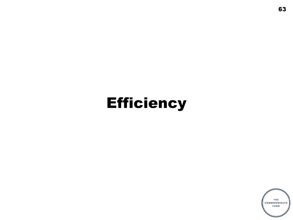 63 Efficiency