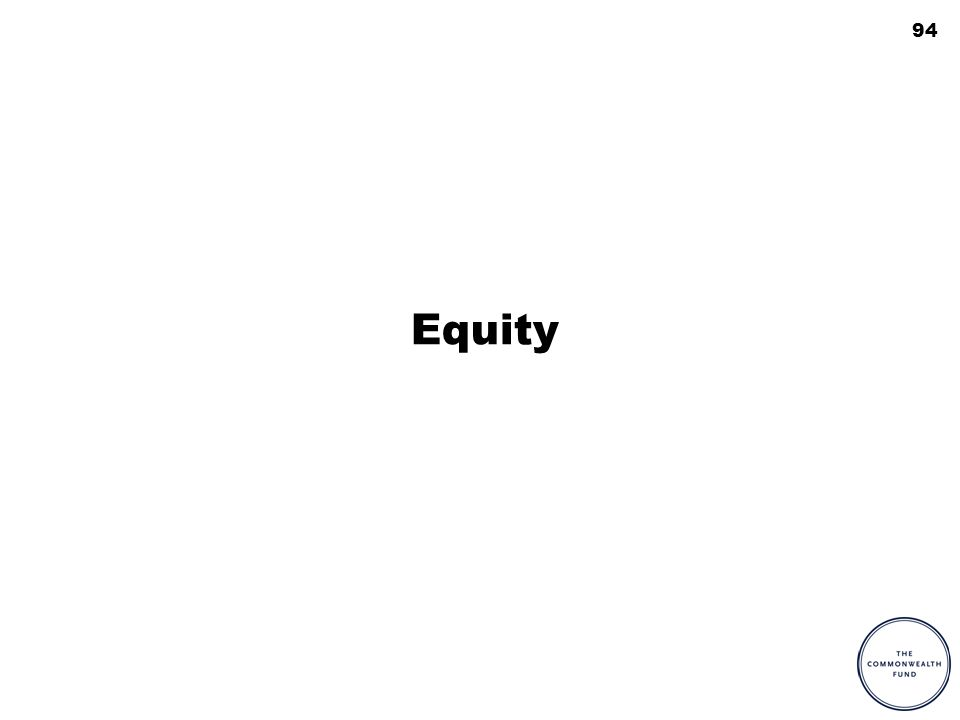 94 Equity