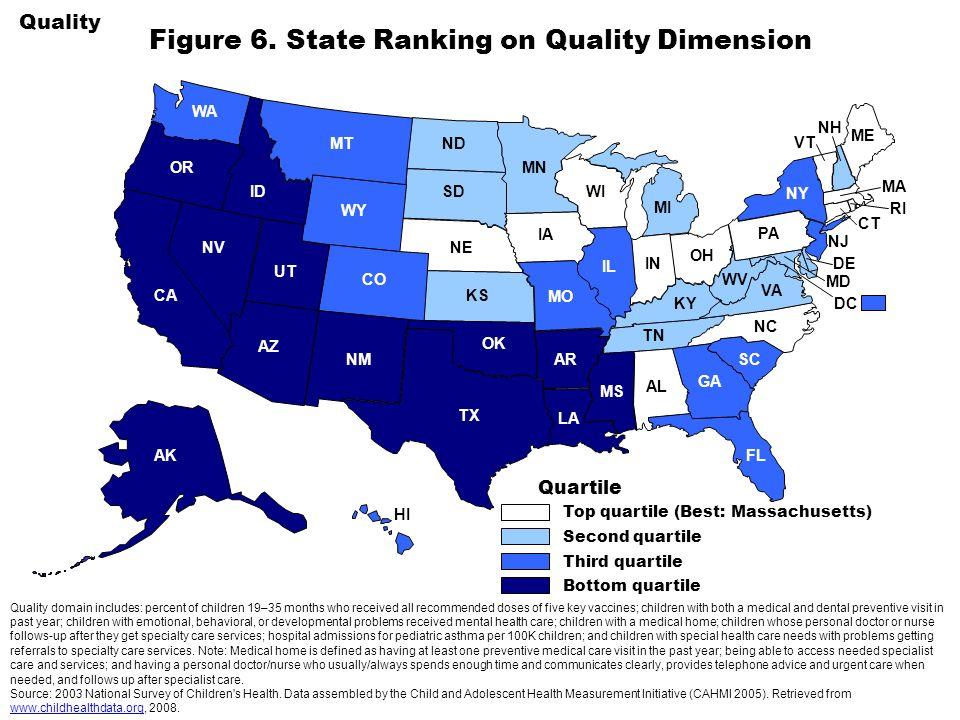 Figure 6. State Ranking on Quality Dimension Quartile Top quartile (Best: Massachusetts) Second quartile Third quartile Bottom quartile Quality Qualit
