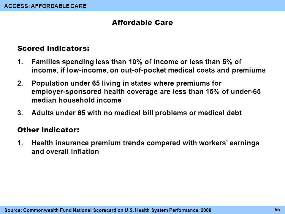 Affordable Care Scored Indicators: 1.Families spending less than 10% of income or less than 5% of income, if low-income, on out-of-pocket medical costs and premiums 2.Population under 65 living in states where premiums for employer-sponsored health coverage are less than 15% of under-65 median household income 3.Adults under 65 with no medical bill problems or medical debt Other Indicator: 1.Health insurance premium trends compared with workers earnings and overall inflation ACCESS: AFFORDABLE CARE Source: Commonwealth Fund National Scorecard on U.S.