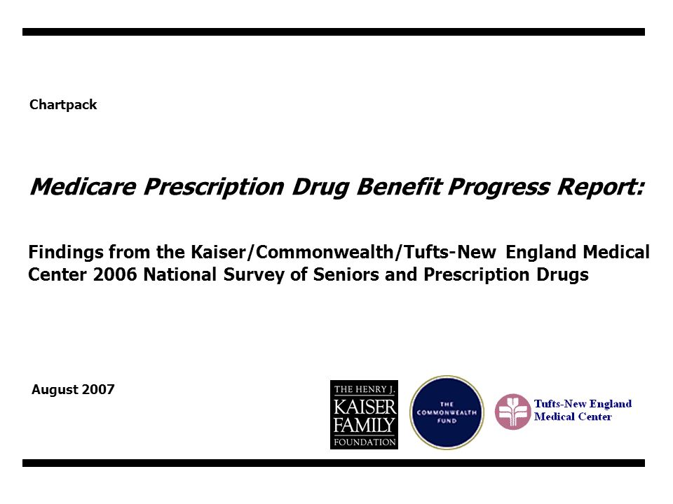 Chartpack Medicare Prescription Drug Benefit Progress Report: Findings from the Kaiser/Commonwealth/Tufts-New England Medical Center 2006 National Sur
