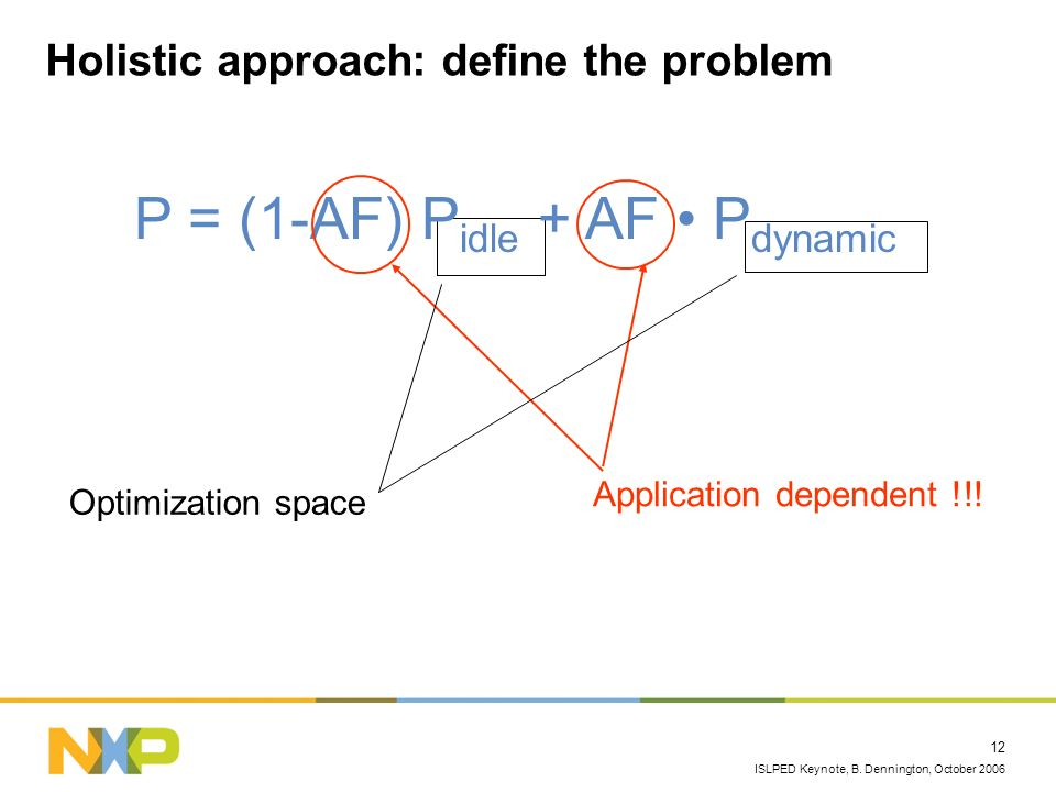 ISLPED Keynote, B. Dennington, October 2006 12 Holistic approach: define the problem Optimization space P = (1-AF) P idle + AF P dynamic Application d