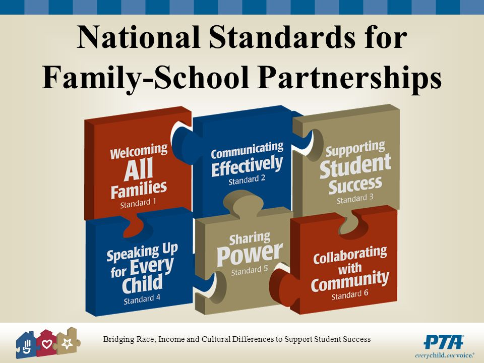 Bridging Race, Income and Cultural Differences to Support Student Success National Standards for Family-School Partnerships