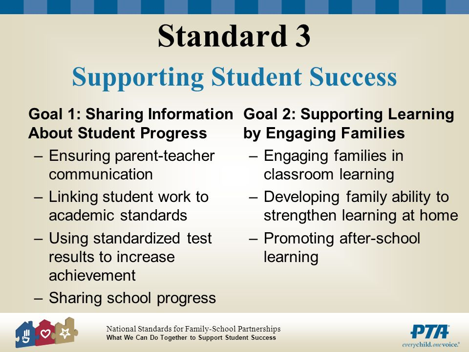 National Standards for Family-School Partnerships What We Can Do Together to Support Student Success Standard 3 Supporting Student Success Goal 1: Sha