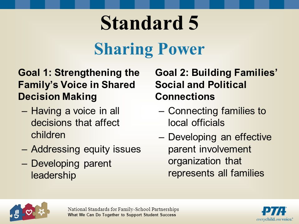 National Standards for Family-School Partnerships What We Can Do Together to Support Student Success Standard 5 Sharing Power Goal 1: Strengthening th