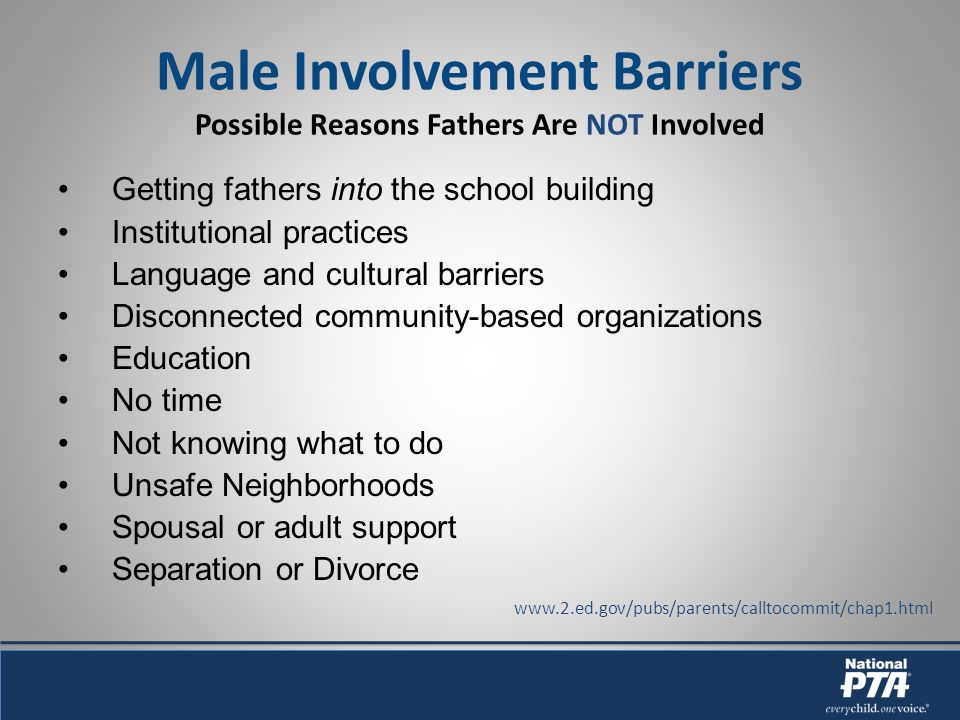 Getting fathers into the school building Institutional practices Language and cultural barriers Disconnected community-based organizations Education No time Not knowing what to do Unsafe Neighborhoods Spousal or adult support Separation or Divorce www.2.ed.gov/pubs/parents/calltocommit/chap1.html Male Involvement Barriers Possible Reasons Fathers Are NOT Involved
