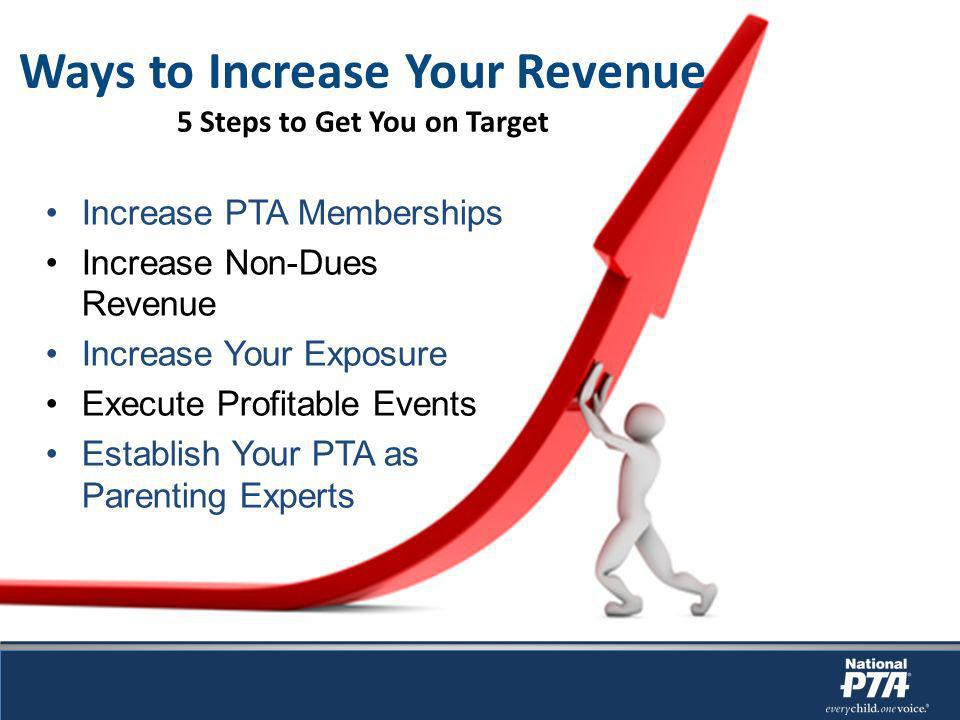 Ways to Increase Your Revenue 5 Steps to Get You on Target Increase PTA Memberships Increase Non-Dues Revenue Increase Your Exposure Execute Profitable Events Establish Your PTA as Parenting Experts