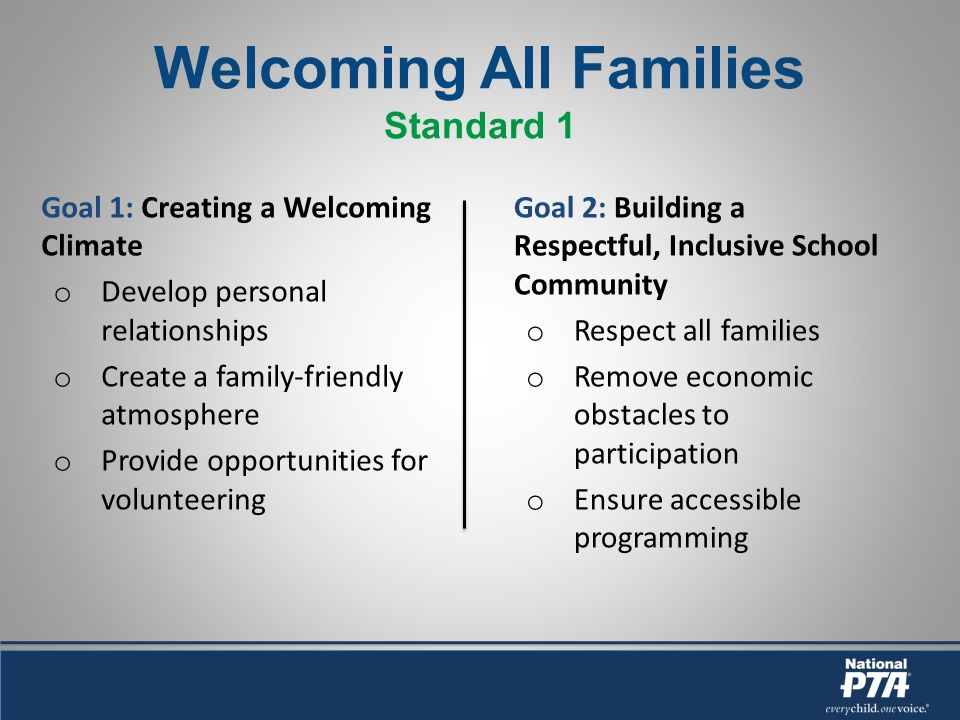 Welcoming All Families Standard 1 Goal 1: Creating a Welcoming Climate o Develop personal relationships o Create a family-friendly atmosphere o Provide opportunities for volunteering Goal 2: Building a Respectful, Inclusive School Community o Respect all families o Remove economic obstacles to participation o Ensure accessible programming