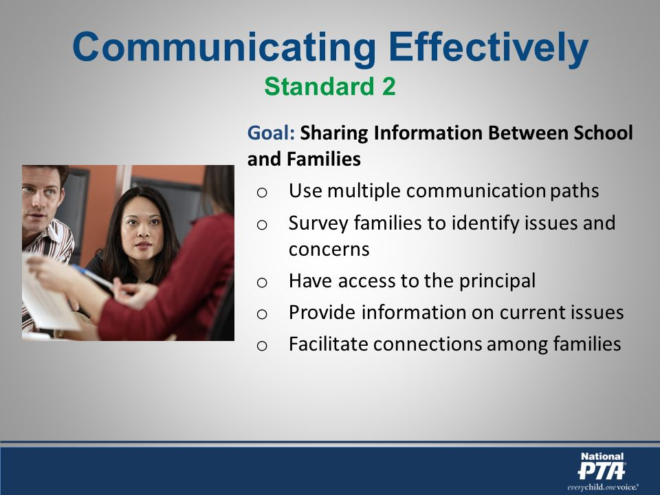 Communicating Effectively Standard 2 Goal: Sharing Information Between School and Families o Use multiple communication paths o Survey families to identify issues and concerns o Have access to the principal o Provide information on current issues o Facilitate connections among families