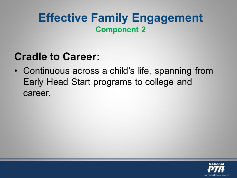Effective Family Engagement Component 2 Cradle to Career: Continuous across a childs life, spanning from Early Head Start programs to college and career.