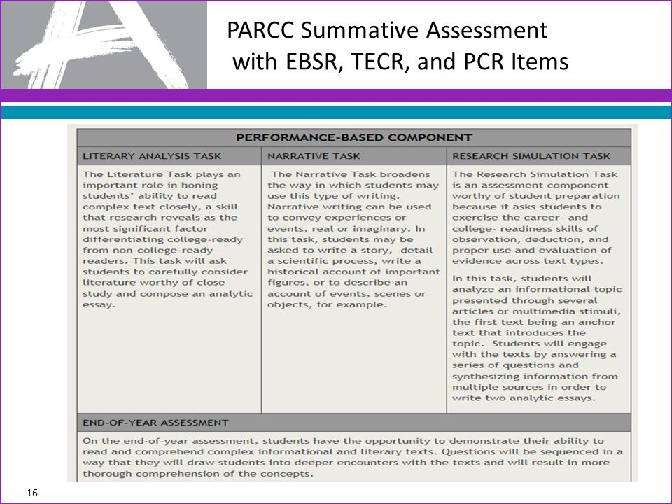 PARCC Summative Assessment with EBSR, TECR, and PCR Items 16