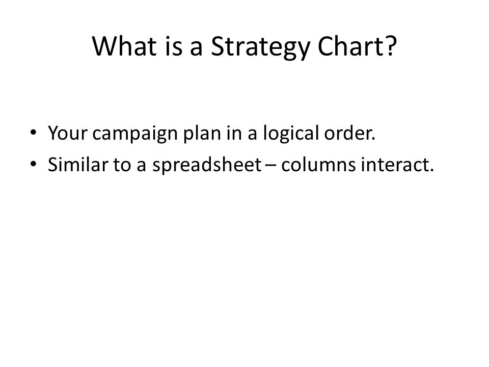 What is a Strategy Chart? Your campaign plan in a logical order. Similar to a spreadsheet – columns interact.