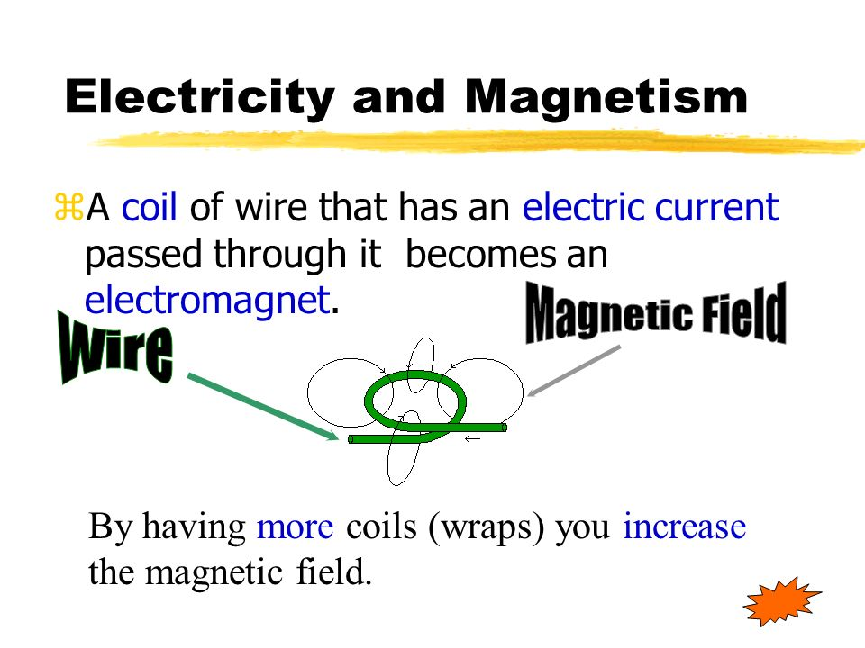 Electricity and Magnetism zElectricity flowing through a wire creates a magnetic field around the wire.