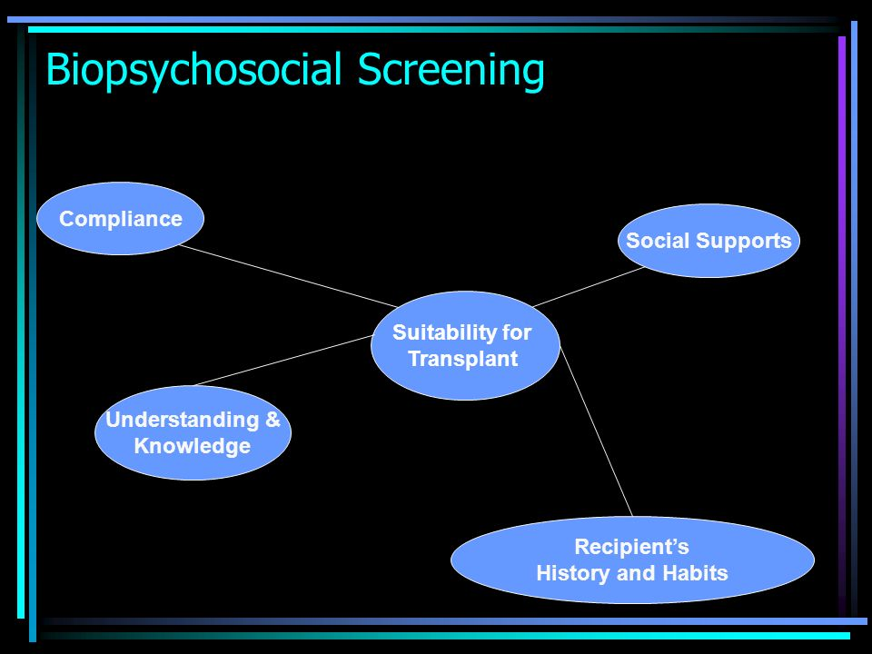 Biopsychosocial Screening Suitability for Transplant Compliance Social Supports Understanding & Knowledge Recipients History and Habits