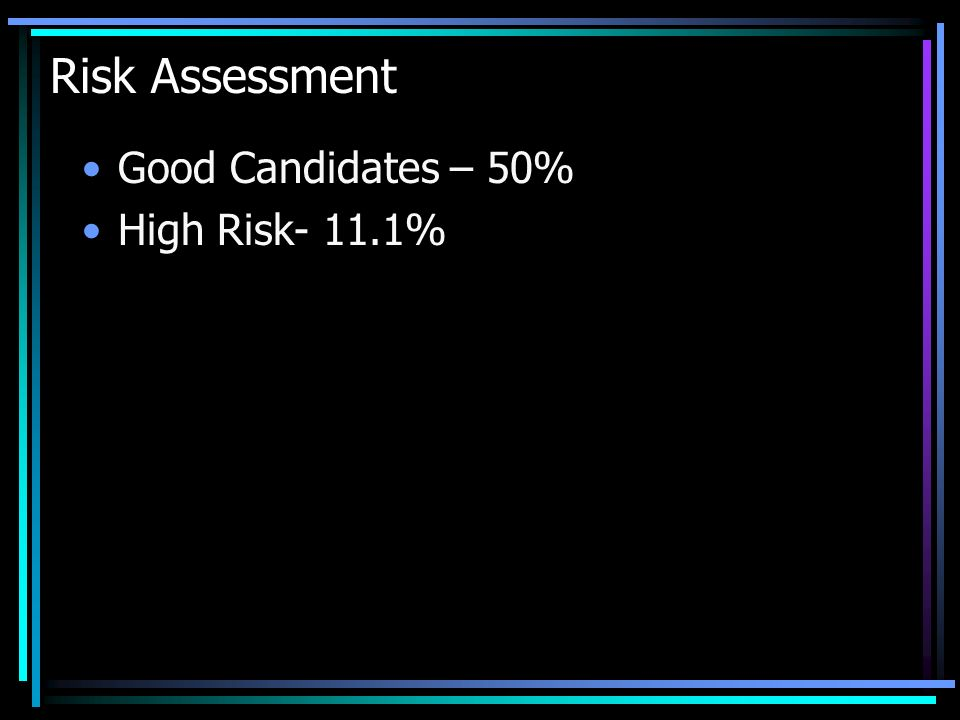 Risk Assessment Good Candidates – 50% High Risk- 11.1%