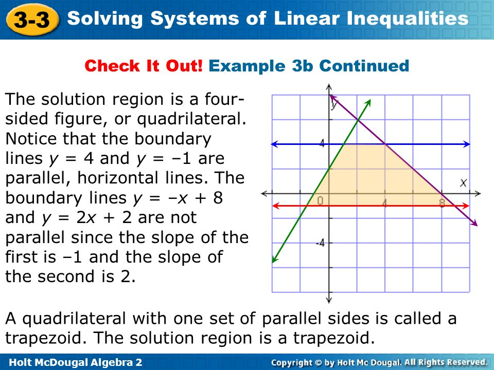 Holt McDougal Algebra 2 3-3 Solving Systems of Linear Inequalities Check It Out! Example 3b Continued The solution region is a four- sided figure, or