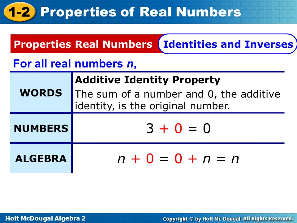 Holt McDougal Algebra 2 1-2 Properties of Real Numbers For all real numbers n, WORDS Additive Identity Property The sum of a number and 0, the additiv