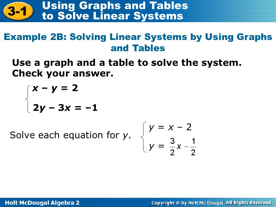 Holt McDougal Algebra 2 3-1 Using Graphs and Tables to Solve Linear Systems Use a graph and a table to solve the system.