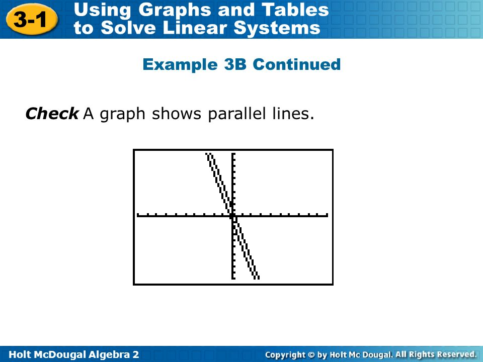 Holt McDougal Algebra 2 3-1 Using Graphs and Tables to Solve Linear Systems Check A graph shows parallel lines.