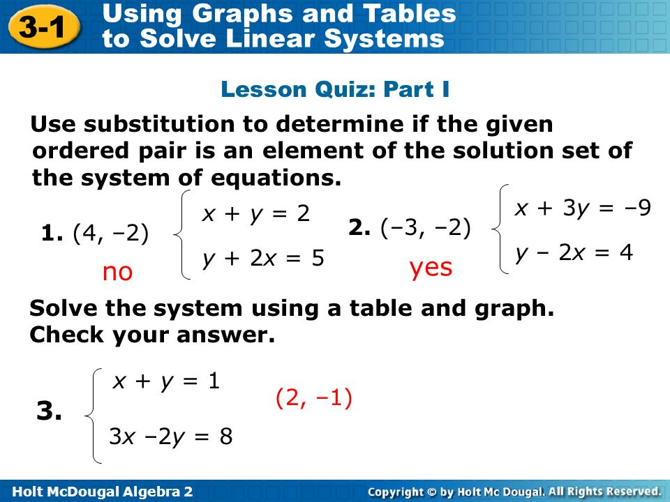 Holt McDougal Algebra 2 3-1 Using Graphs and Tables to Solve Linear Systems Lesson Quiz: Part I Use substitution to determine if the given ordered pai
