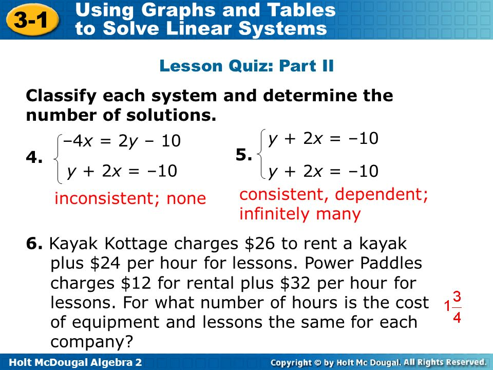 Holt McDougal Algebra 2 3-1 Using Graphs and Tables to Solve Linear Systems Lesson Quiz: Part II Classify each system and determine the number of solu