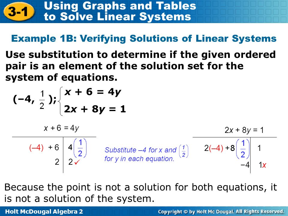 Holt McDougal Algebra 2 3-1 Using Graphs and Tables to Solve Linear Systems Use substitution to determine if the given ordered pair is an element of the solution set for the system of equations.