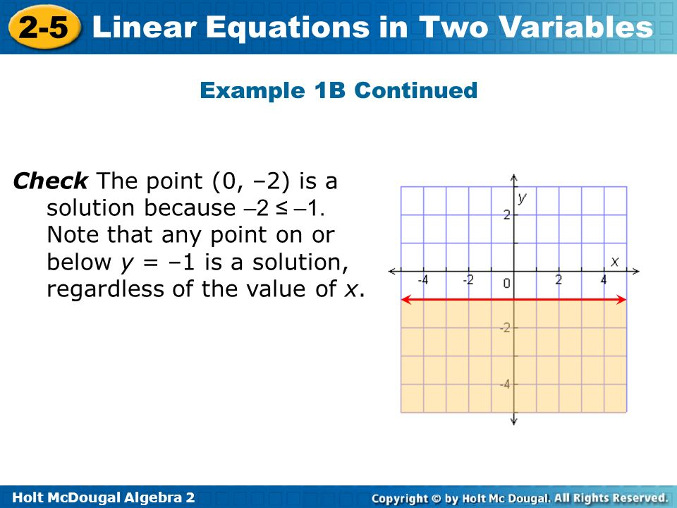 Holt McDougal Algebra 2 2-5 Linear Equations in Two Variables Check The point (0, –2) is a solution because –2 –1.