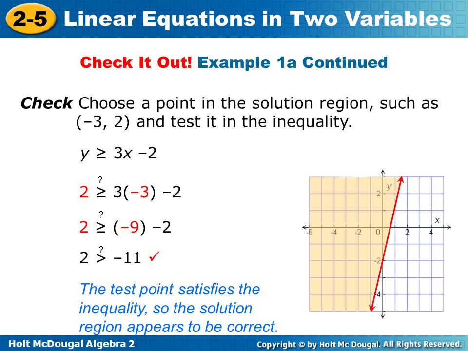 Holt McDougal Algebra 2 2-5 Linear Equations in Two Variables Check Choose a point in the solution region, such as (–3, 2) and test it in the inequality.