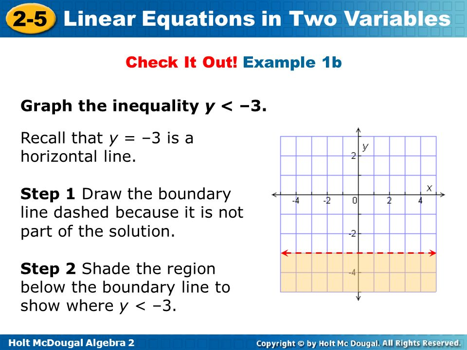 Holt McDougal Algebra 2 2-5 Linear Equations in Two Variables Graph the inequality y < –3. Recall that y = –3 is a horizontal line. Step 1 Draw the bo
