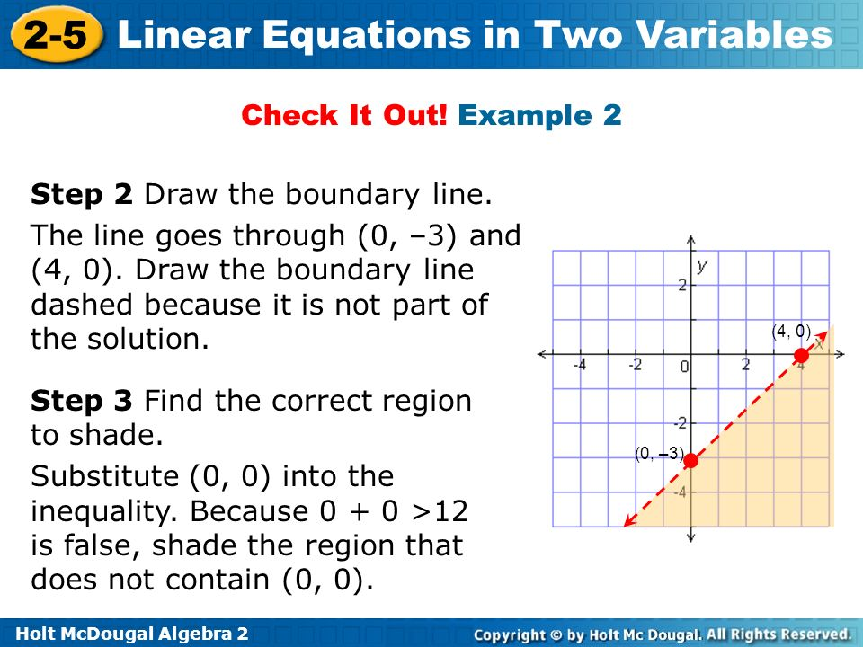 Holt McDougal Algebra 2 2-5 Linear Equations in Two Variables Step 2 Draw the boundary line.