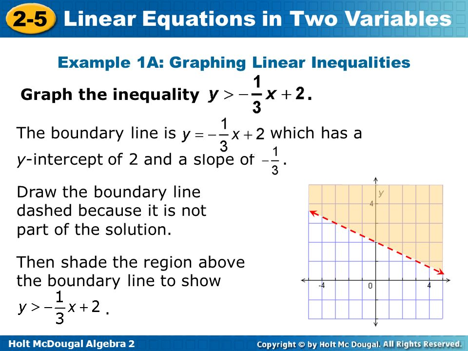 Holt McDougal Algebra 2 2-5 Linear Equations in Two Variables Example 1A: Graphing Linear Inequalities Graph the inequality. The boundary line is whic