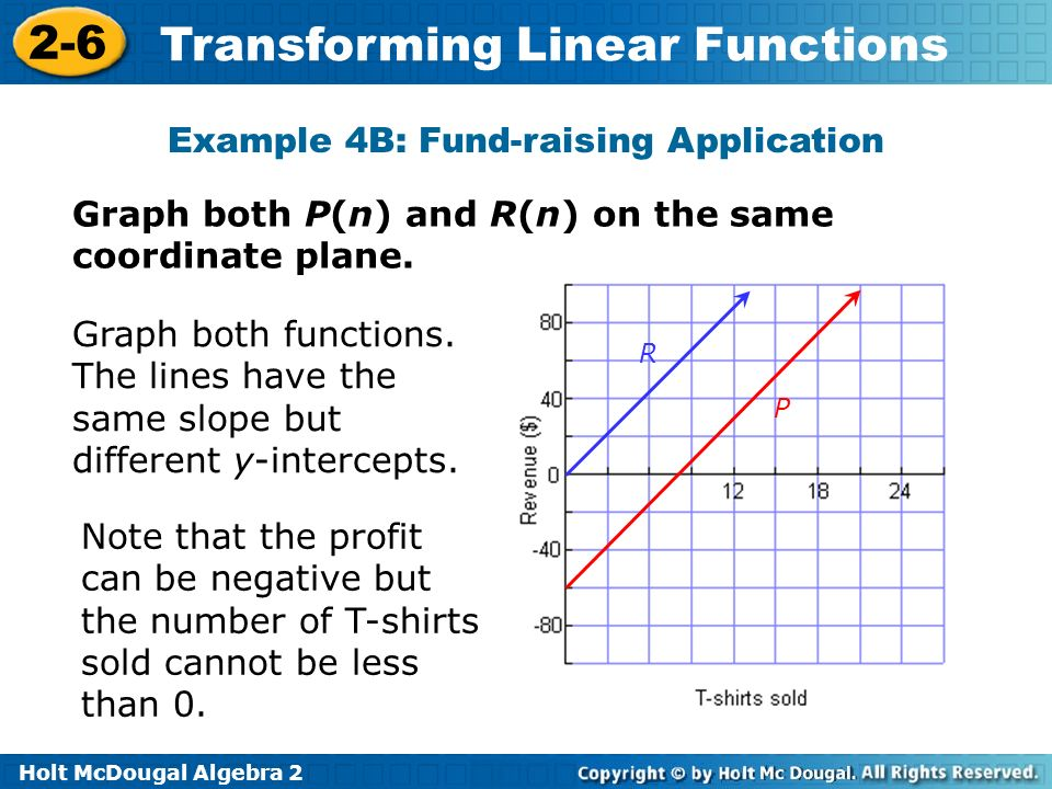 Holt McDougal Algebra 2 2-6 Transforming Linear Functions Example 4B: Fund-raising Application Graph both P(n) and R(n) on the same coordinate plane.