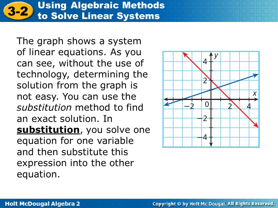 Holt McDougal Algebra 2 3-2 Using Algebraic Methods to Solve Linear Systems The graph shows a system of linear equations. As you can see, without the