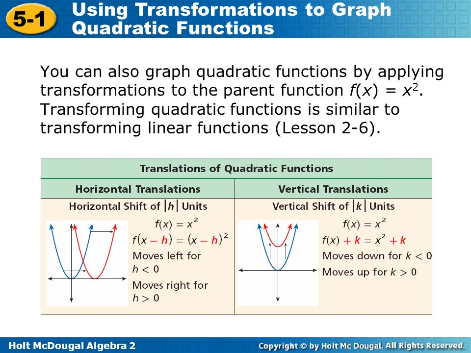 Holt McDougal Algebra 2 5-1 Using Transformations to Graph Quadratic Functions You can also graph quadratic functions by applying transformations to t