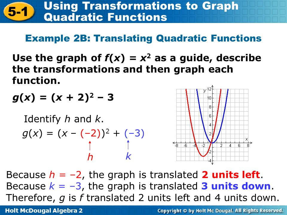 Holt McDougal Algebra 2 5-1 Using Transformations to Graph Quadratic Functions Use the graph of f(x) = x 2 as a guide, describe the transformations an