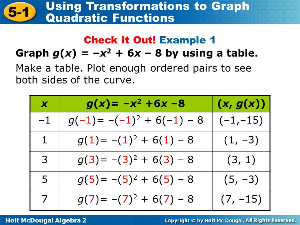 Holt McDougal Algebra 2 5-1 Using Transformations to Graph Quadratic Functions Check It Out! Example 1 Graph g(x) = –x 2 + 6x – 8 by using a table. Ma