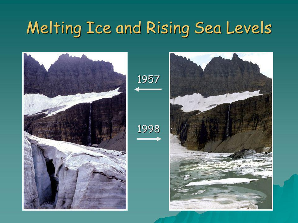 Melting Ice and Rising Sea Levels 1957 1998