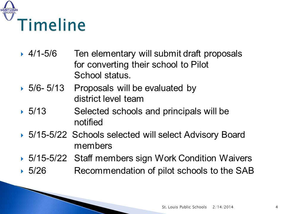 4/1-5/6 Ten elementary will submit draft proposals for converting their school to Pilot School status.