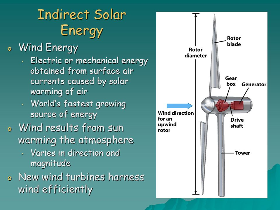 Indirect Solar Energy o Wind Energy Electric or mechanical energy obtained from surface air currents caused by solar warming of air Electric or mechan