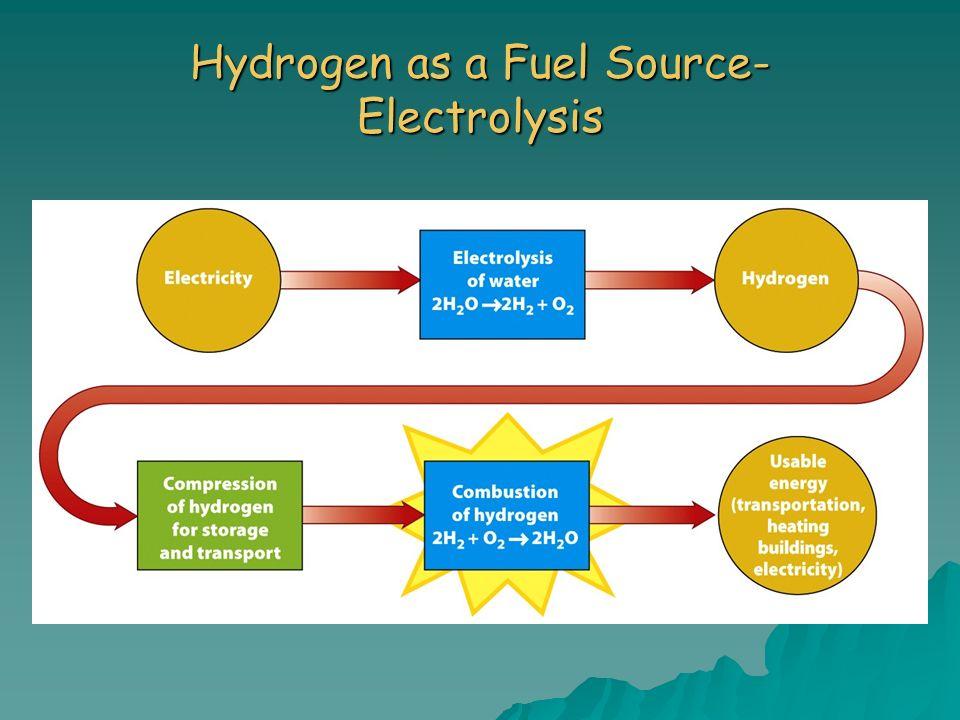 Hydrogen as a Fuel Source- Electrolysis