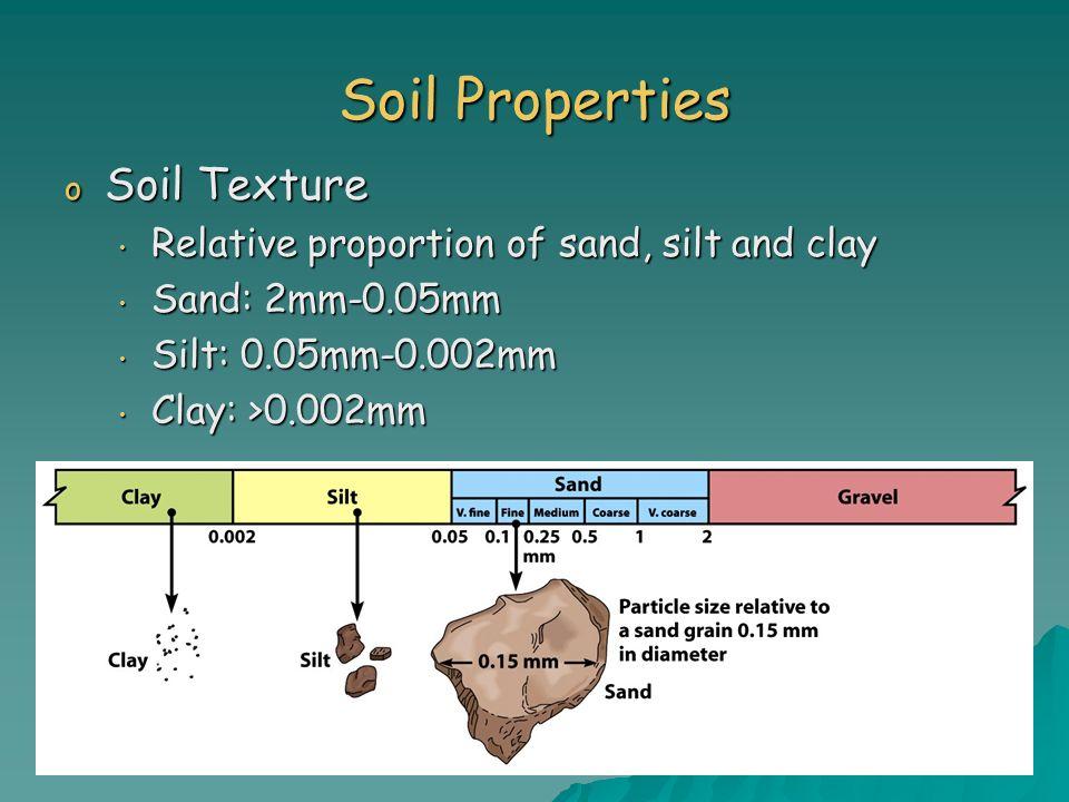 Soil Properties o Soil Texture Relative proportion of sand, silt and clay Relative proportion of sand, silt and clay Sand: 2mm-0.05mm Sand: 2mm-0.05mm