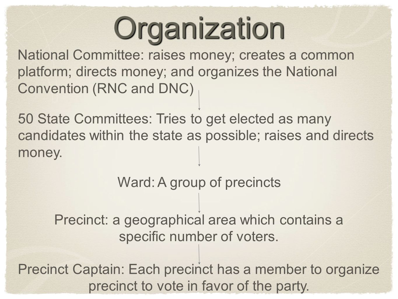 Organization National Committee: raises money; creates a common platform; directs money; and organizes the National Convention (RNC and DNC) 50 State Committees: Tries to get elected as many candidates within the state as possible; raises and directs money.