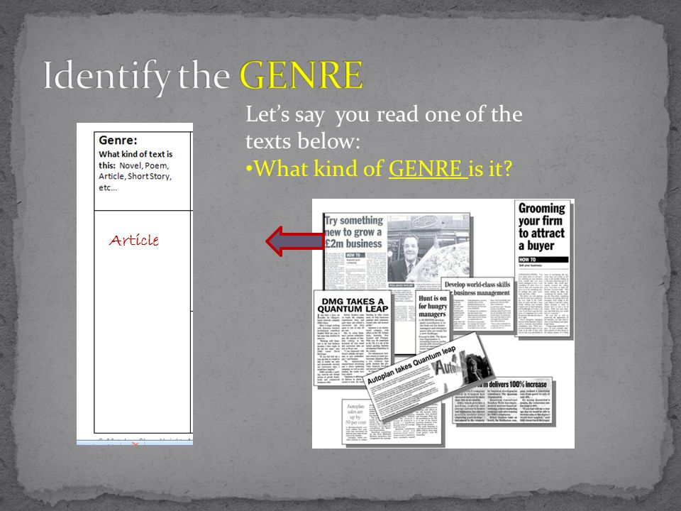 Genre is a fancy way of describing what kind of text something is. For example: Novel Short Story Mystery Article Biography Science Fiction Poetry Fic